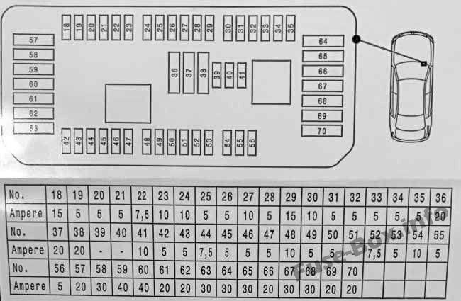 2003 bmw x5 fuse diagram  center wiring diagram adddetail