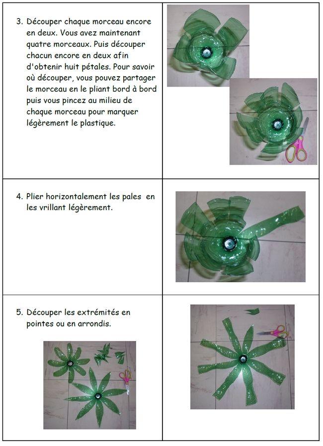 Fabriquer un moulin vent en bouteille en plastique - Comment fabriquer un moulin a vent en papier ...