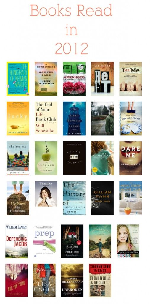 Great list of books to bookmark for reading even in 2013!