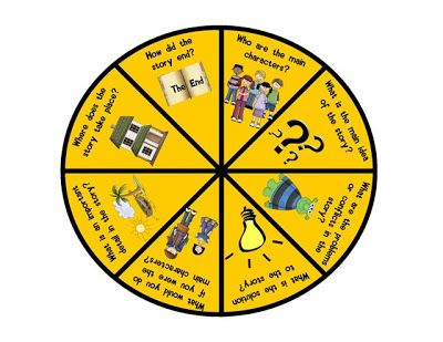 Comprehension Spinner...Freebie (Spinners for All Your Spinning Needs . . . and a Freebie!)