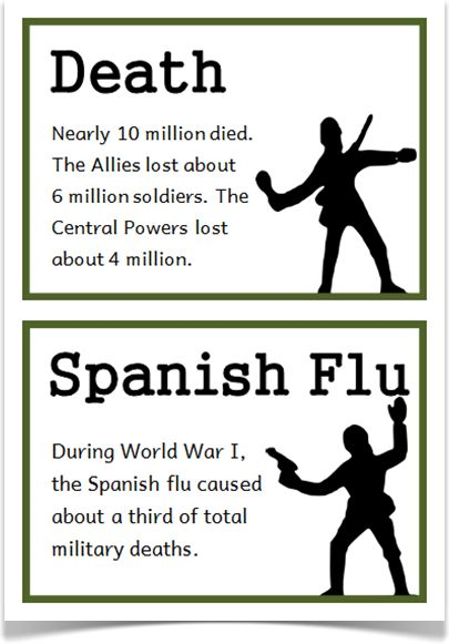51 best images about Teaching WW1 on Pinterest | World War I ...