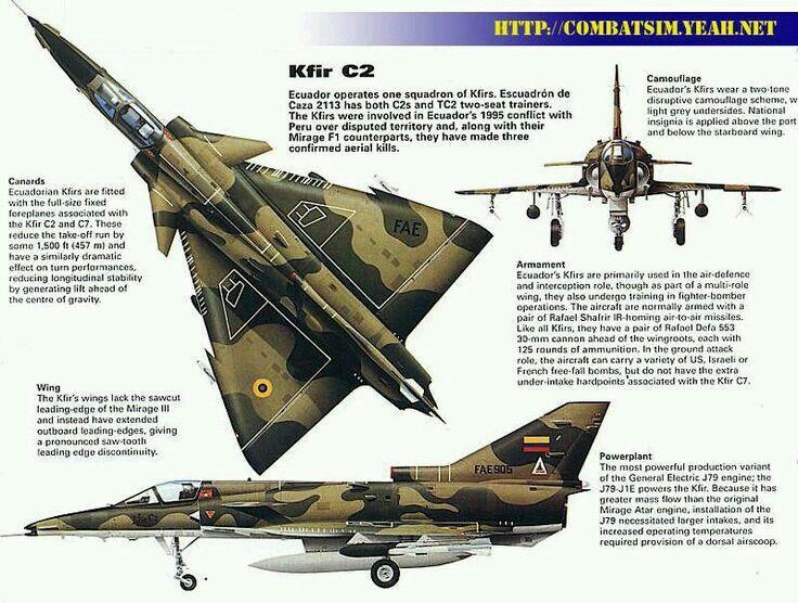 IAI KFIR Avión israelí. Cuando los hebreos se encontraron con problemas para obtener aviones de combate (sus proveedores no les vendían: Estados Unidos, Francia, ...) desarrollaron el Nesher (hebreo: buitre) a partir del mirage V que poseían. El Kfir (hebreo: cachorro de león), es la mejora del Nesher. Es un avión multipropósito. Ha entrado en combate. Fabricado por IAI Israel Aircraft Industries. En la ilustración, un Kfir C-2, de Ecuador. #aviation #airplane #aircraft #mirage #france.