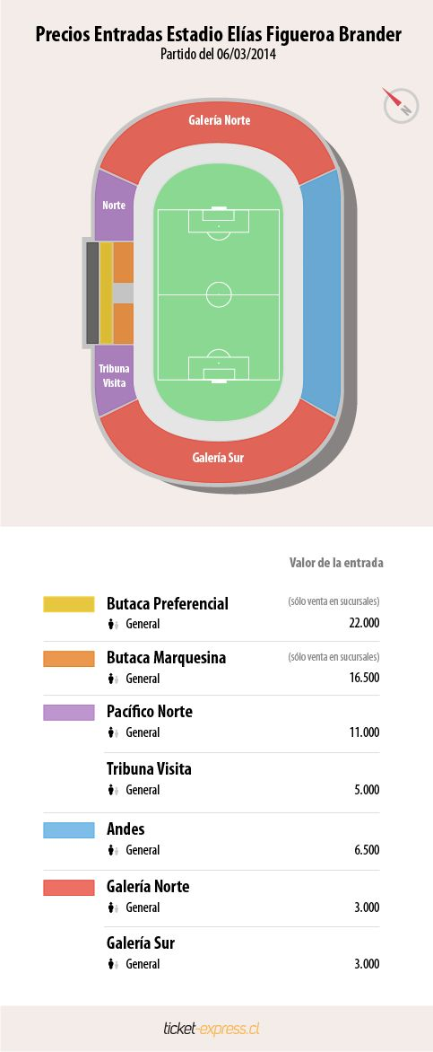 Precios de entradas para partido de Santiago Wanderers versus Ñublense, jueves 6 de marzo de 2014.