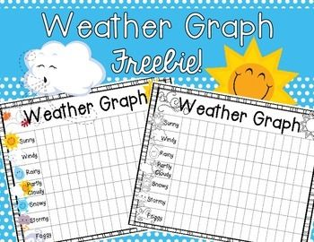 Enjoy this FREEBIE from Miss Hellen's Hippos...thank you for taking a quick second to rate me! :)8 different weather graphs are included in this freebie...4 color graphs, 4 b/w graphs.  I hope one of these works for you and your classroom!Thank you for stopping by Miss Hellen's Hippos!