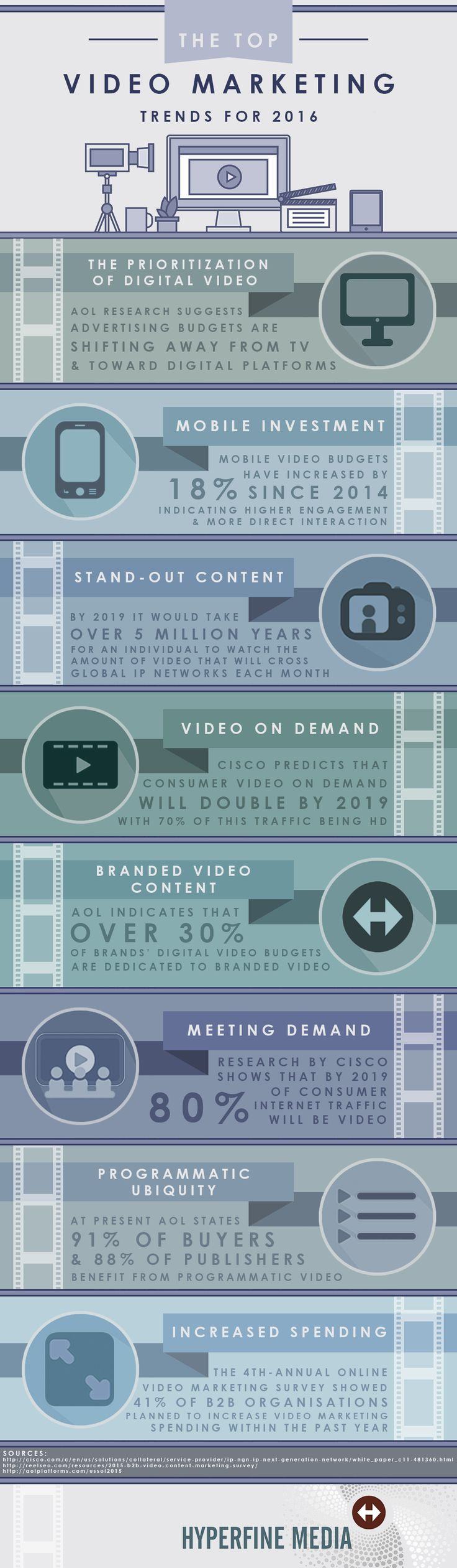 The Top Video Marketing Trends for 2016 #infographic #Marketing #Business #VideoMarketing