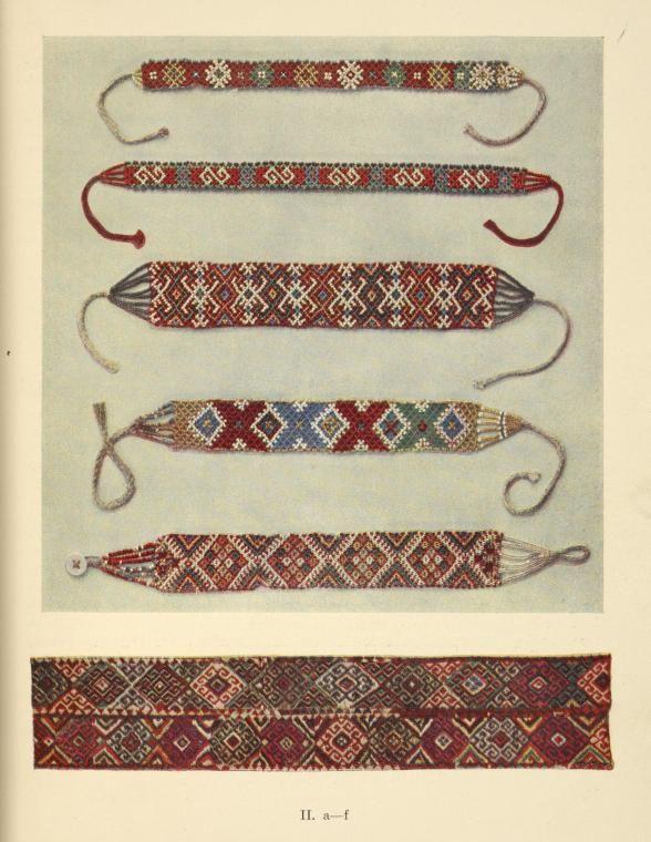"Women's glass-bead necklaces from Neresnice and Jasina (c-e); f) Woven stripe for ornamenting a Kirghiz ""kibitka."" Makovskiĭ, Sergeĭ Konstantinovich, 1877-1962 (Author) 1926"
