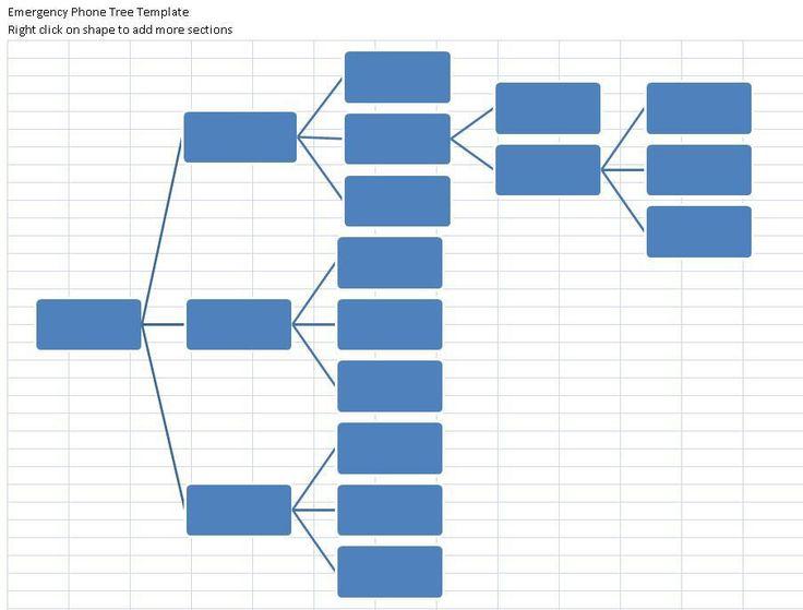 phone tree template Phone Tree Template. Printable Simple Christmas Tree Pattern Use ... #sampleResume #FreeResume