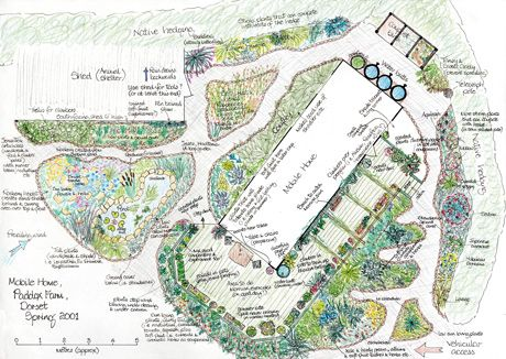 Farm layouts plans and maps 10 handpicked ideas to for Garden design map