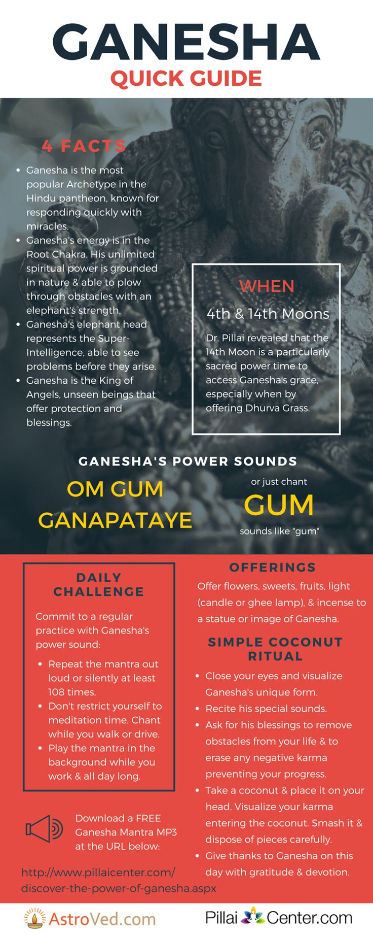 GANESHA Quick Guide