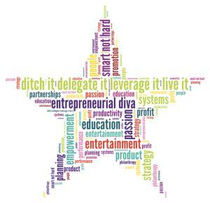 Business Strategy! #BusinessPlan #BusinessIdea #BusinessIdea @Samantha Leith