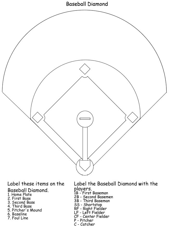 Homeschool Helper Online's Baseball Diamond Labeling Worksheet