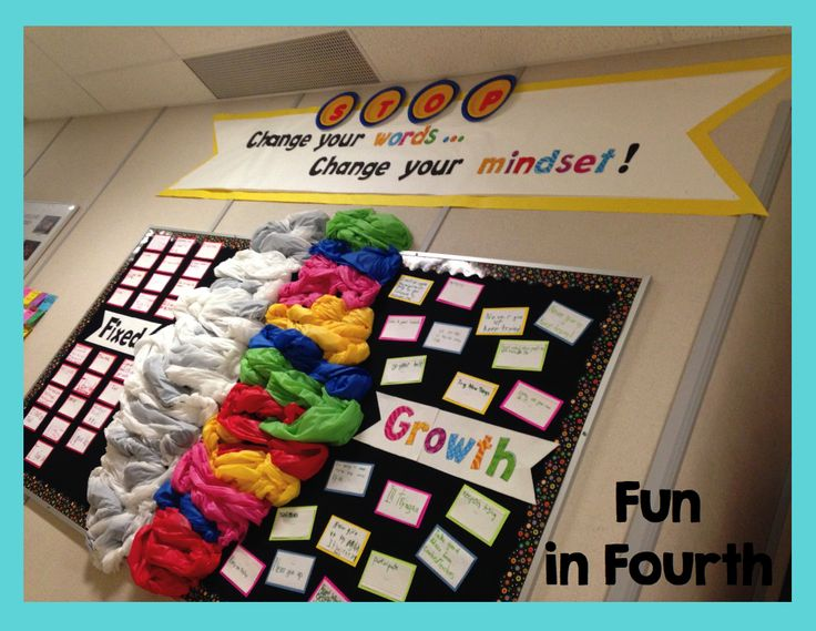 Classroom Decor For Sale ~ Best ideas about november bulletin boards on pinterest
