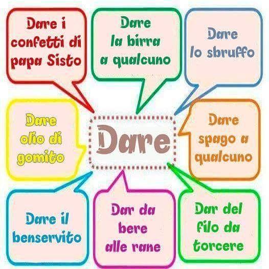 """Alcuni modi di dire col verbo """"dare"""". Ne conoscete altri, vi sono chiari i loro significati?  #learnitalian @ilearnitalian  #learnitalian with www.impariamoitaliano.com  #modididire #frasifatte #idioms #learningitalian"""