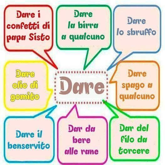 "Alcuni modi di dire col verbo ""dare"". Ne conoscete altri, vi sono chiari i loro significati?  #learnitalian @ilearnitalian  #learnitalian with www.impariamoitaliano.com  #modididire #frasifatte #idioms #learningitalian"