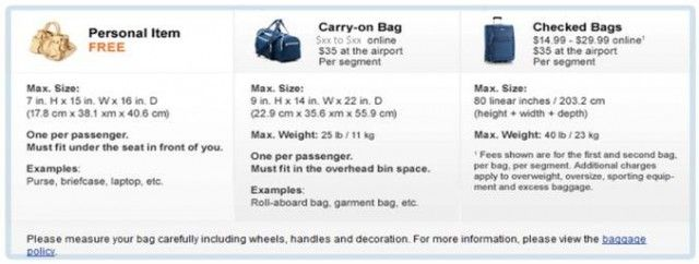 From Allegiant, this shows sizes and how much your bags will cost on upcoming flights.