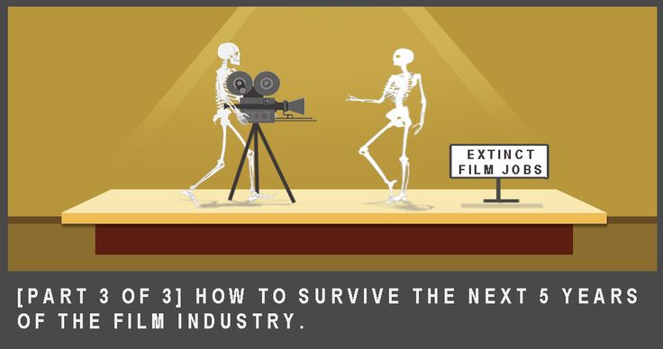 How to survive the next 5 years in the film industry.
