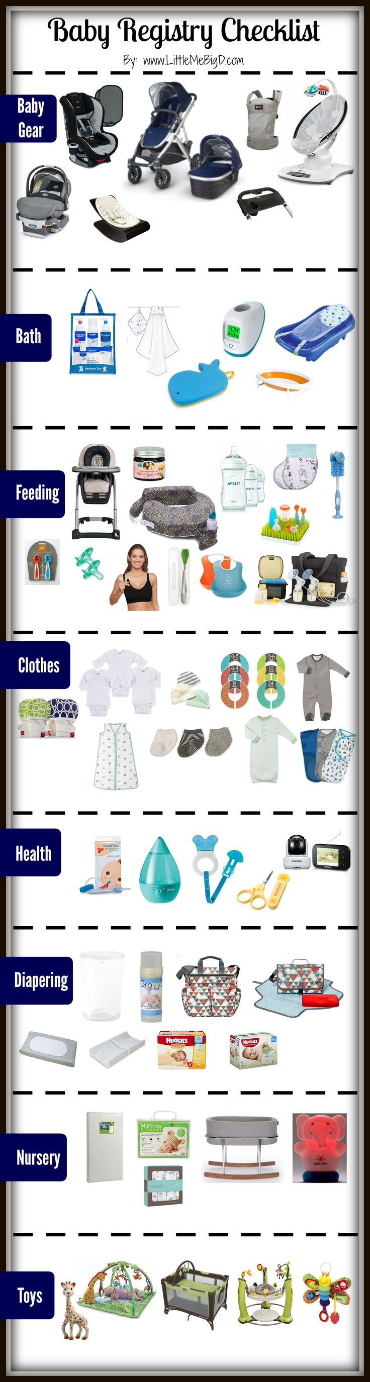 best baby registry ever actually has links and pictures to what items you really need - Baby Room Checklist
