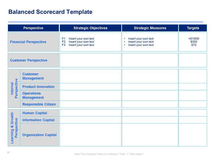 13 best images about Balanced Scorecard on Pinterest Read more - scorecard template