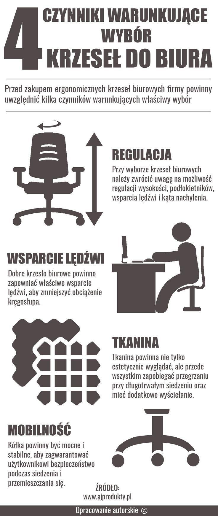 Biura mogą stosować krzesła składane drewniane, aby ułatwić przenoszenie mebli. Biura mogą także zainwestować w stoły rozkładane, które dodatkowo ułatwiają zmianę aranżacji wnętrz.