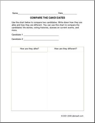 Election/voting theme unit worksheet printables