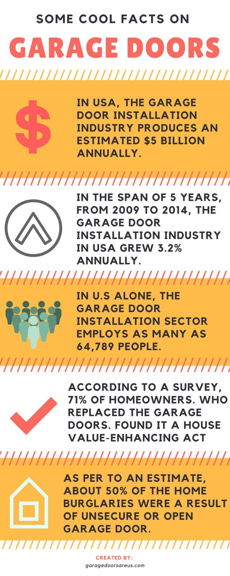 Best 25+ Garage door installation ideas on Pinterest   Garage ...
