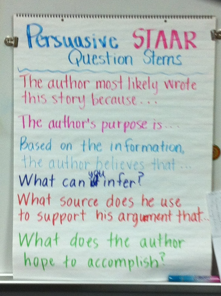 Reading Persuasive Text Questions Stems Anchor Chart