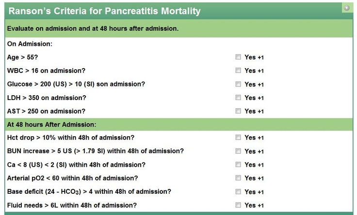 Ranson's Criteria | Medicine | Pinterest | Posts and Blog