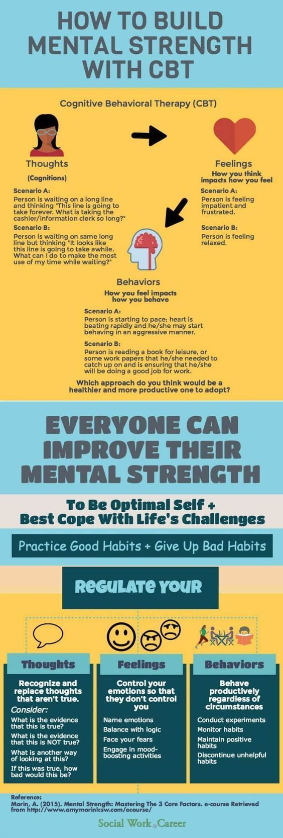 How to Build Mental Strength (Even If You're Overwhelmed) AmyMorin, resilience, CBT Cognitive Behavioral Therapy