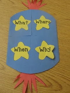 fun foldable for holidays and SS from Mrs. Lemons' step into second grade blogspot