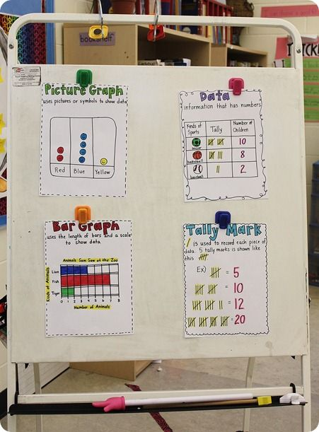 Graphing anchor chartsMath Tubs, Data Collection, Graph Activities, Data Charts, Math Ideas, Graph Anchors, Teaching Graph, Anchors Charts, Data Management