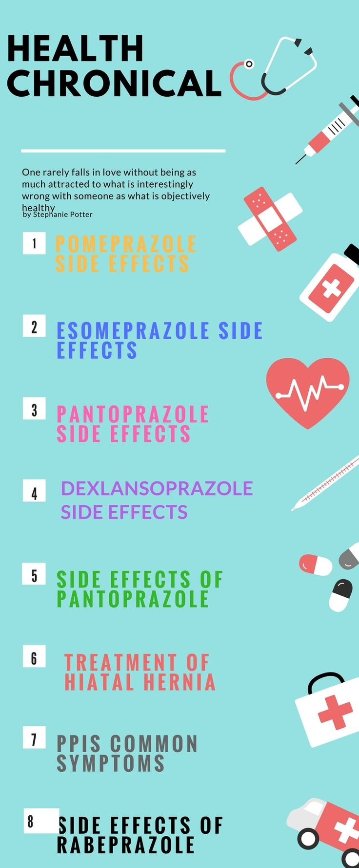 Escitalopram side effects australia.doc - To Get The Fully Potential Side Effects Of Esomeprazole Raberprazole Omeprazole Includes Common And