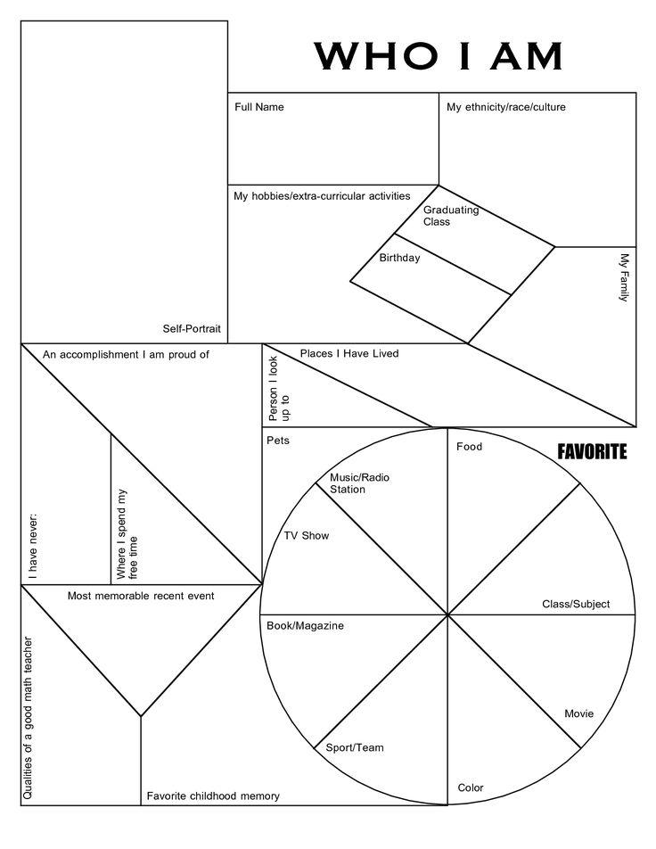 who i am worksheet scope of work template The teacher