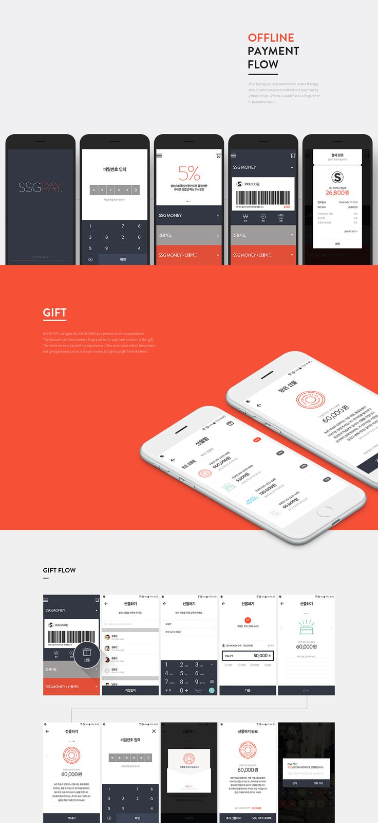 SSG PAY Easy Payment Mobile App on Behance 금융, 웹디자인, 앱