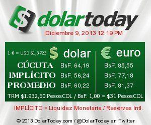Dolar Paralelo hoy Lunes BsF. 64,26 y Euro BsF. 85,63