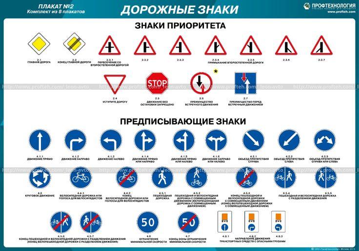 дорожные знаки для водителей в картинках предписывающие моя