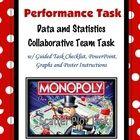8th Grade Common Core Math - Monopoly Scatter Plot Task