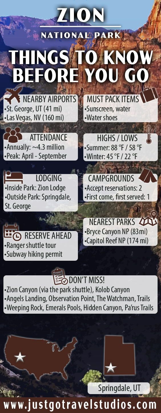 Zion National Park [Infographic] Our Zion National Park itinerary will help you …