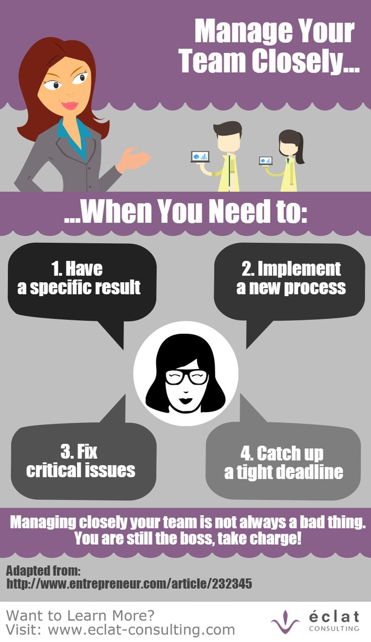 These are four instances when you need to manage your team closely.