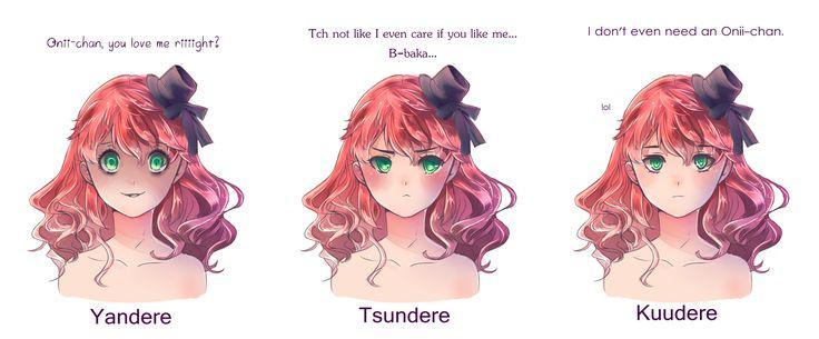 Yandere Characters   Yandere, Tsundere and Kuudere by Luumies