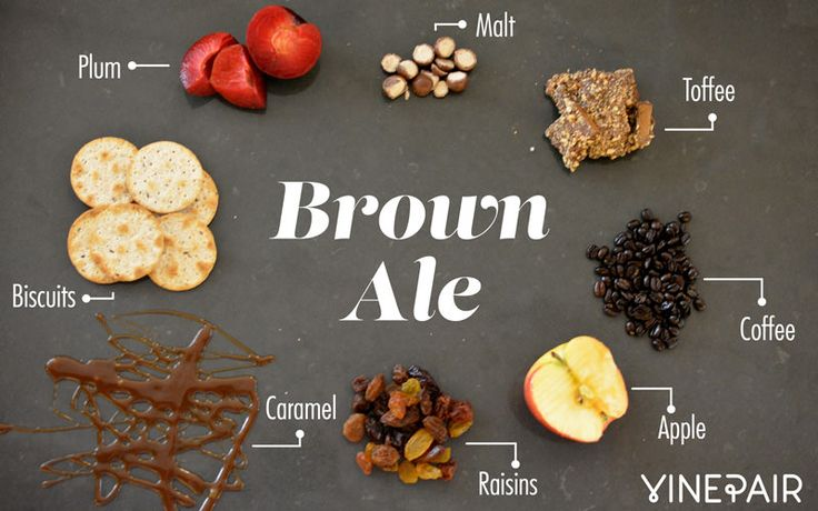 A visual reference of what your favorite beer tastes/smells like. My favorite, brown ales. No wonder!!