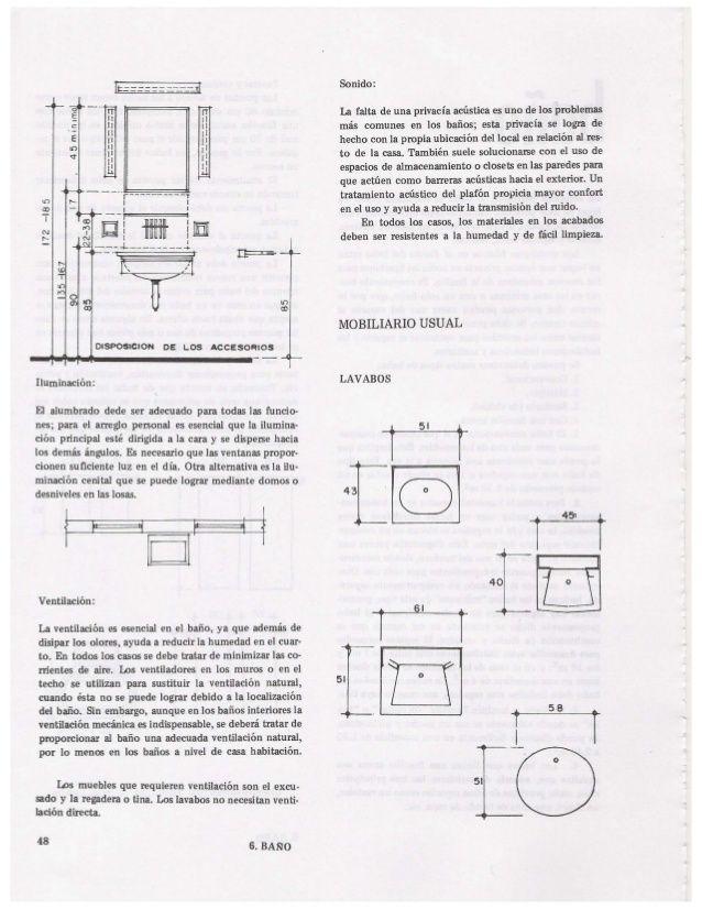 Mejores 43 im genes de arq ergonom a dimensiones en for Libro medidas arquitectura