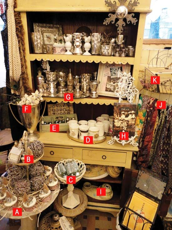 Vintage (Re)Visited | Gift Shop Magazine  Visual Merchandising | Display