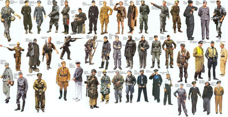Uniformes allemands lors de la seconde guerre mondiale