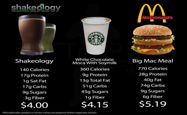 Shakeology Review - Everything you need to know about Shakeology