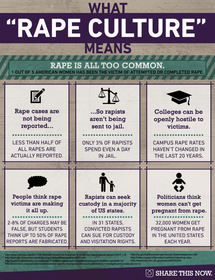 114 best insight enlightenment images on pinterest insight folk changing the culture which allows rape to occur at epidemic rates is an important step in ending sexual assault against women and men fandeluxe Images