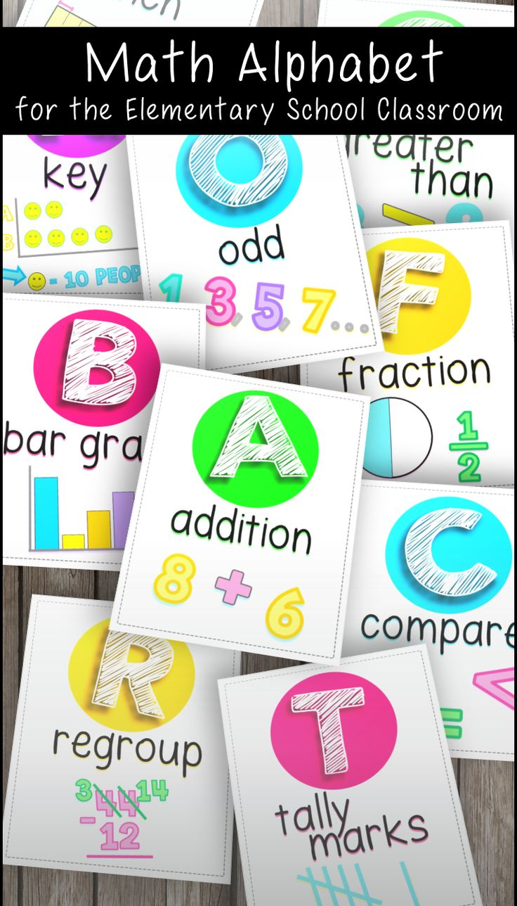 Math Alphabet Posters for the 1st, 2nd, or 3rd grade