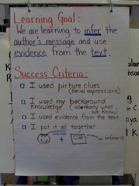 Demonstration Classroom Sharing: Using Images to Infer