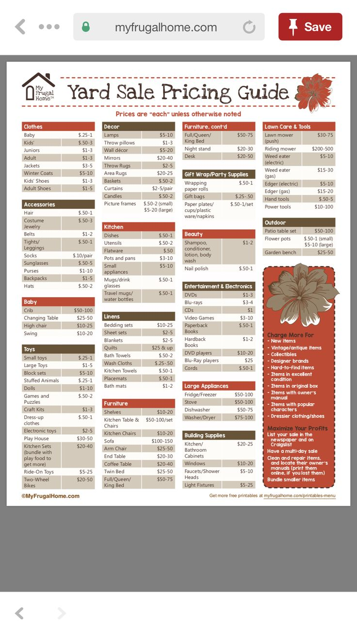 Yard sale price chart Yard sale pricing, Yard sale