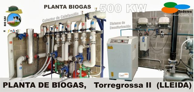 planta de biogas torregrossa 2 500 KW INDEREN biodigestores ENERGIAS RENOVABLES VALENCIA ecobiogas INSTALACIONES