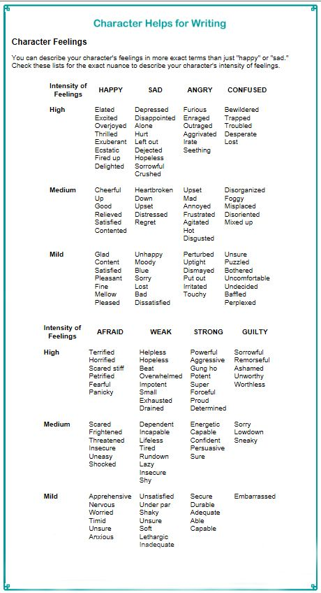 Character Helps for Writing